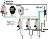 Электропроводка на даче город Астрахань
