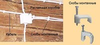 Электропроводка на даче г.Астрахань
